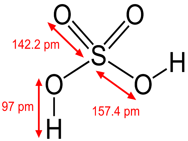 Công thức cấu tạo H2SO4