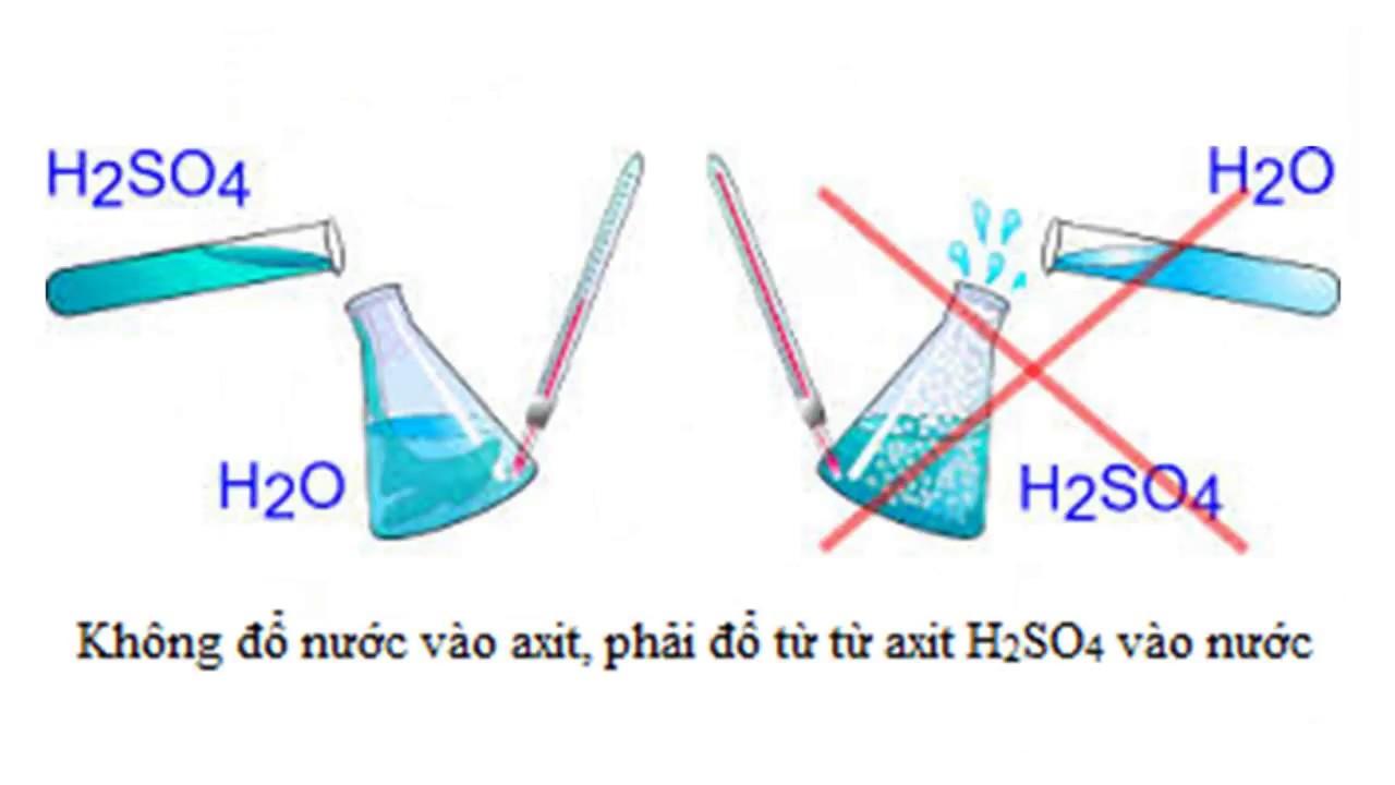 Một số lưu ý khi thí nghiệm H2SO4