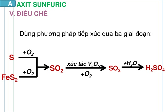 H2SO4 Axit Sunfuric