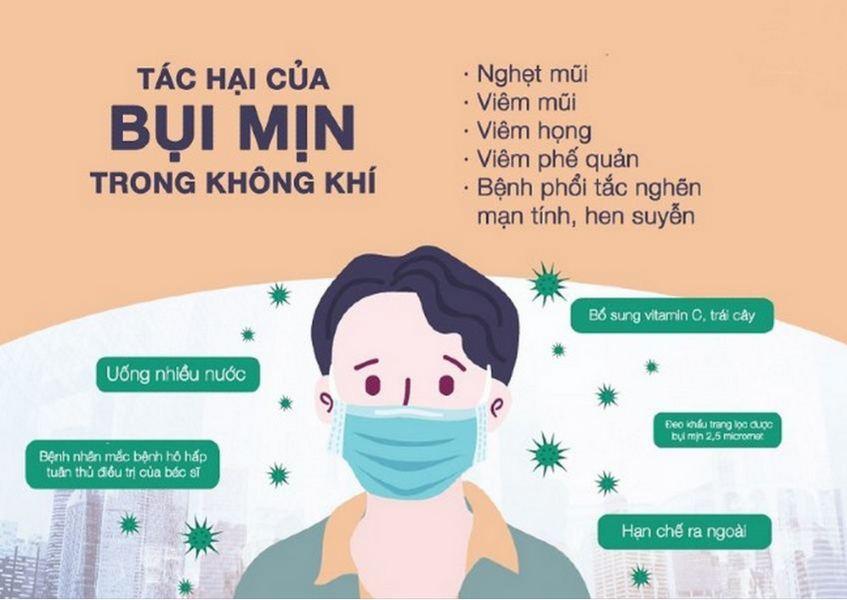 Biện pháp giảm tác hại của bụi mịn pm2.5