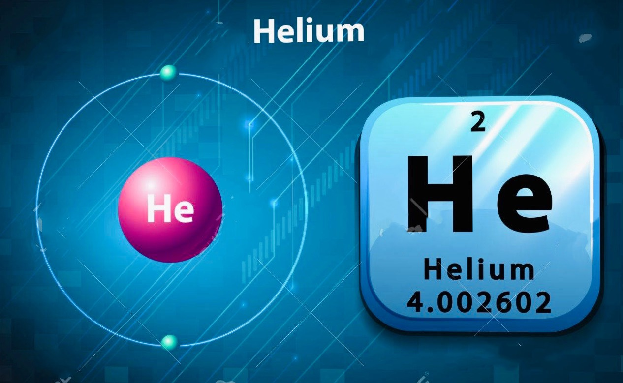 Khí Heli là gì